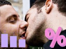 Istat, al via l'indagine sui temi gay. Prima volta in Europa