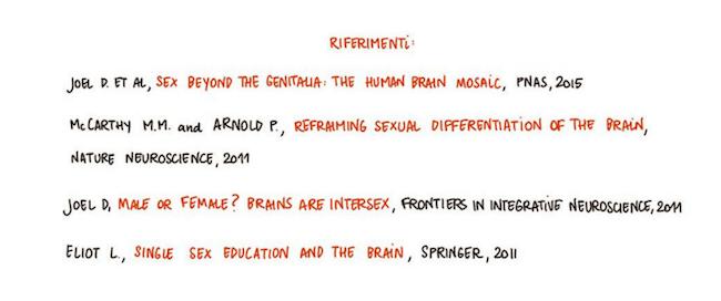 Il cervello è unisex! #educarealledifferenze