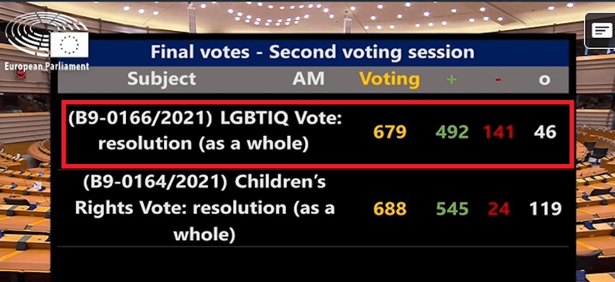 """Parlamento Europeo proclama ufficialmente l'UE """"zona di libertà LGBTIQ"""" - votano contro LEGA e FDI (oarlamento europeo)"""